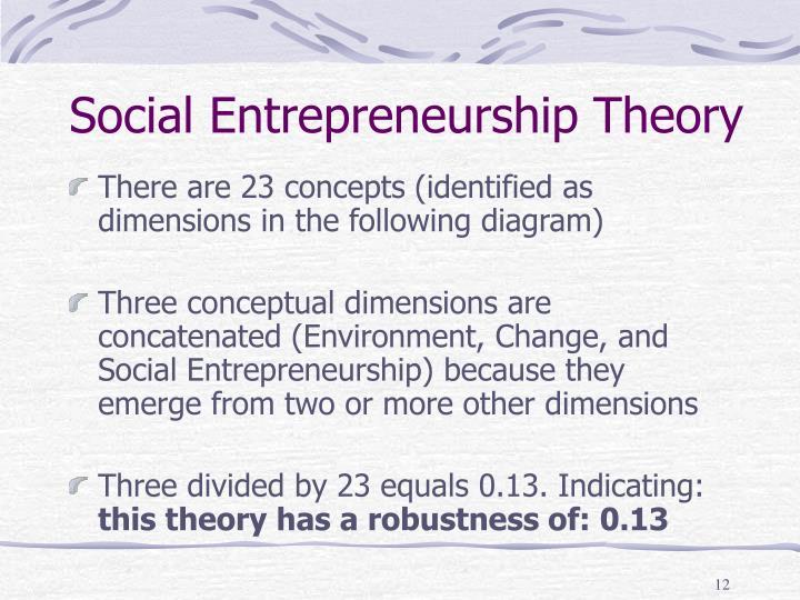 Social Entrepreneurship Theory