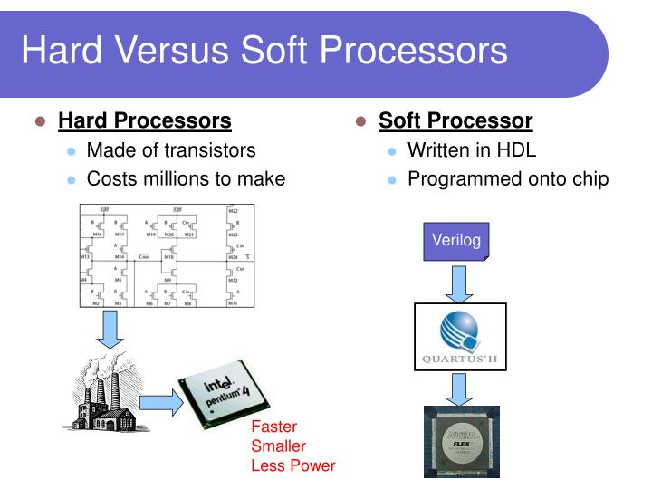 Hard versus soft processors