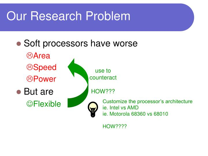 Our Research Problem