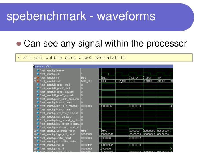 spebenchmark - waveforms