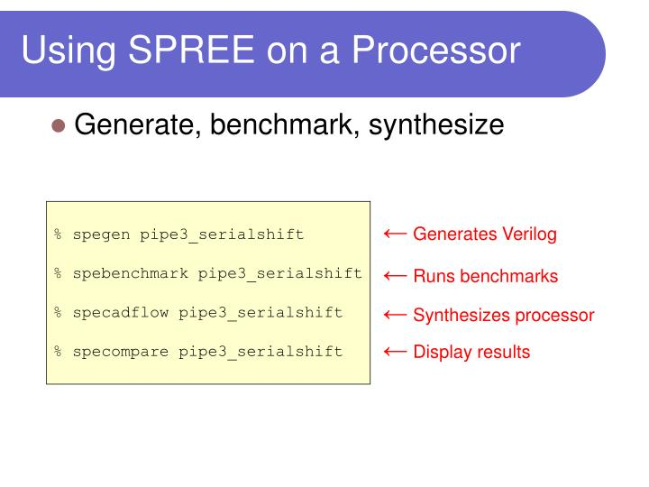 Using SPREE on a Processor