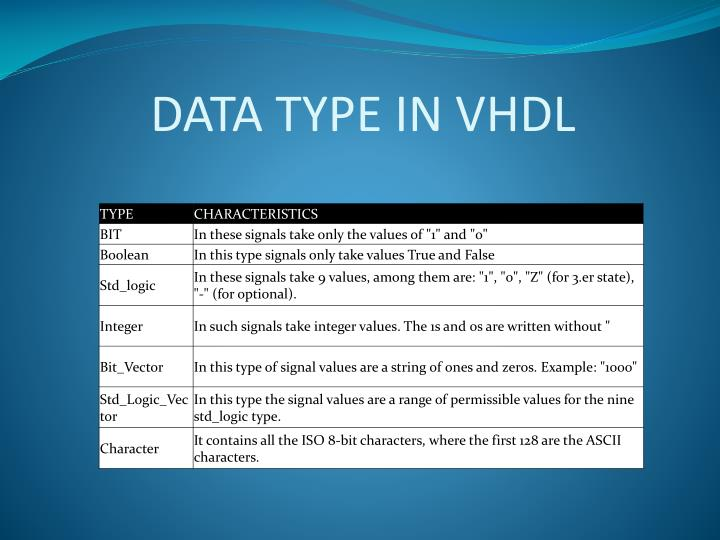DATA TYPE IN VHDL