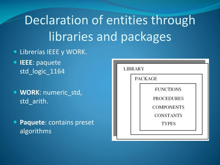 Declaration of entities through libraries and packages