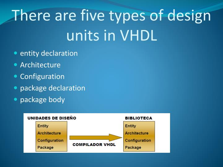 There are five types of design units in vhdl