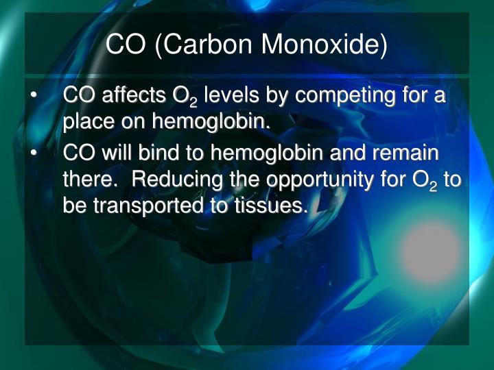 CO (Carbon Monoxide)