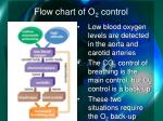 flow chart of o 2 control