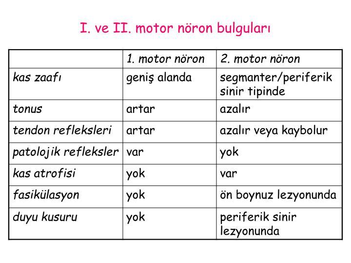 I. ve II. motor nöron bulguları