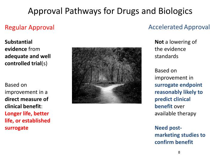Approval Pathways for Drugs and Biologics