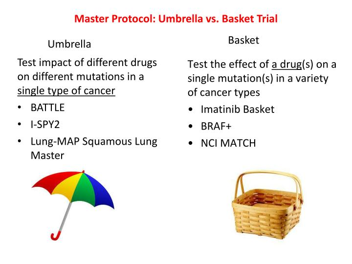 Master Protocol: Umbrella vs. Basket Trial