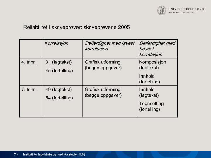 Reliabilitet i skriveprøver: skriveprøvene 2005