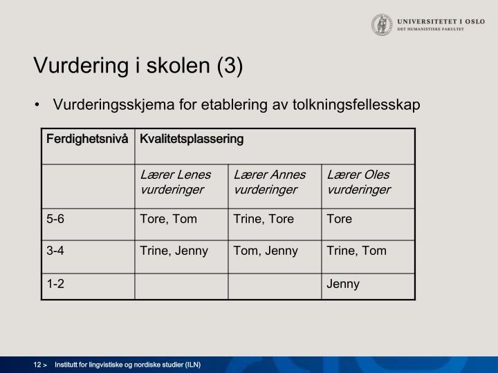 Vurdering i skolen (3)