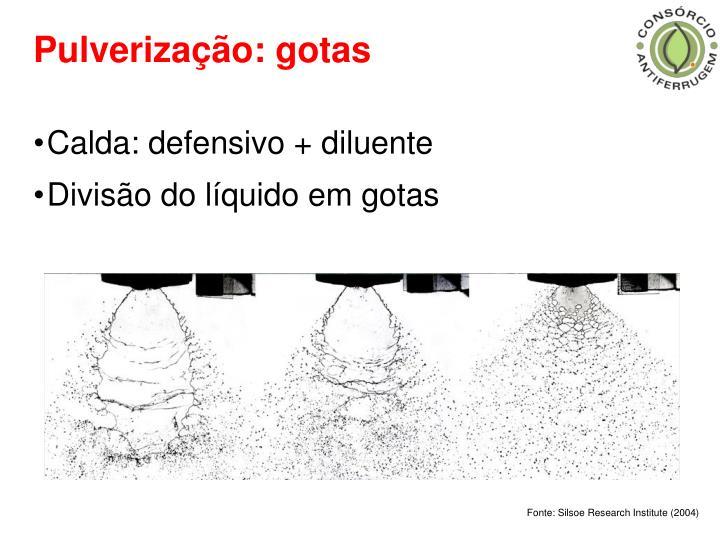 Pulverização: gotas