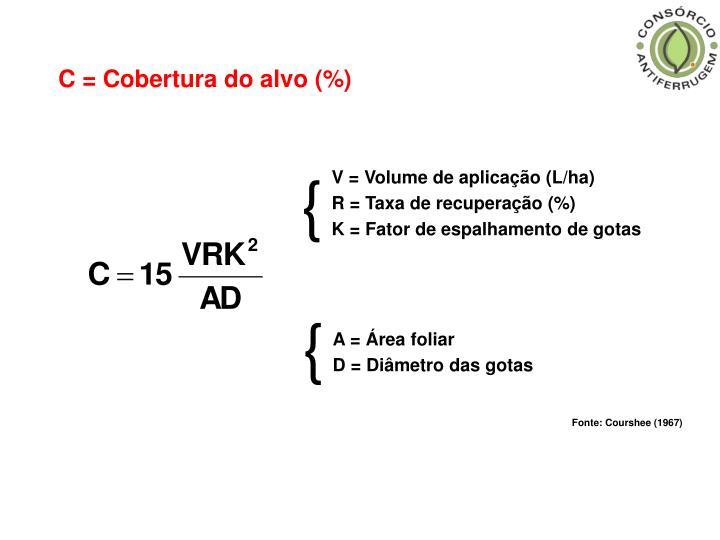 C = Cobertura do alvo (%)