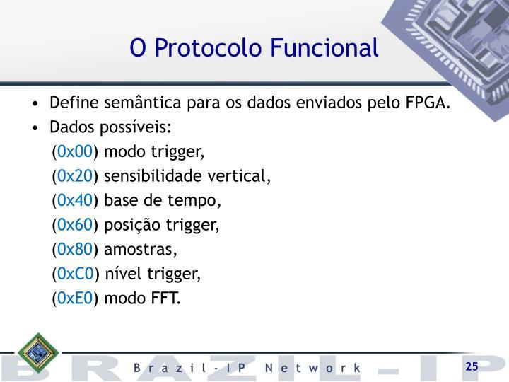 O Protocolo Funcional