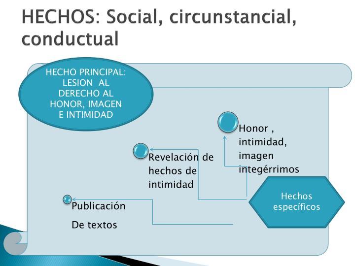 HECHOS: Social, circunstancial, conductual