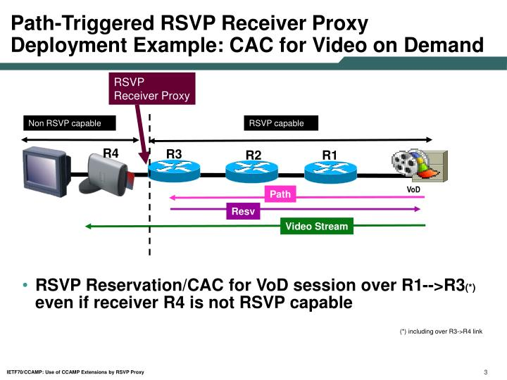 Path triggered rsvp receiver proxy deployment example cac for video on demand