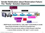 sender notification about reservation failure the notify solution optional