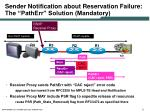 sender notification about reservation failure the patherr solution mandatory