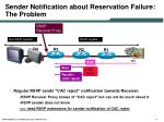 sender notification about reservation failure the problem