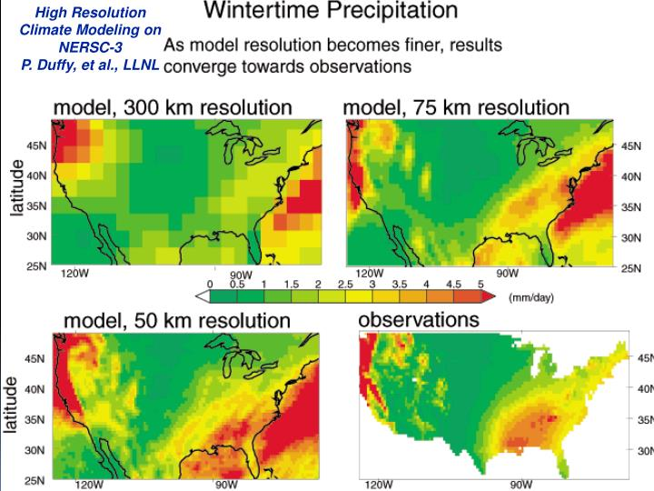 High Resolution Climate Modeling on NERSC-