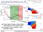 azimuthal correlations vs rp