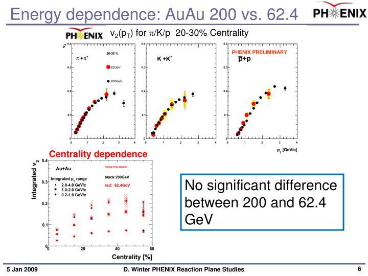 Energy dependence: AuAu 200 vs. 62.4
