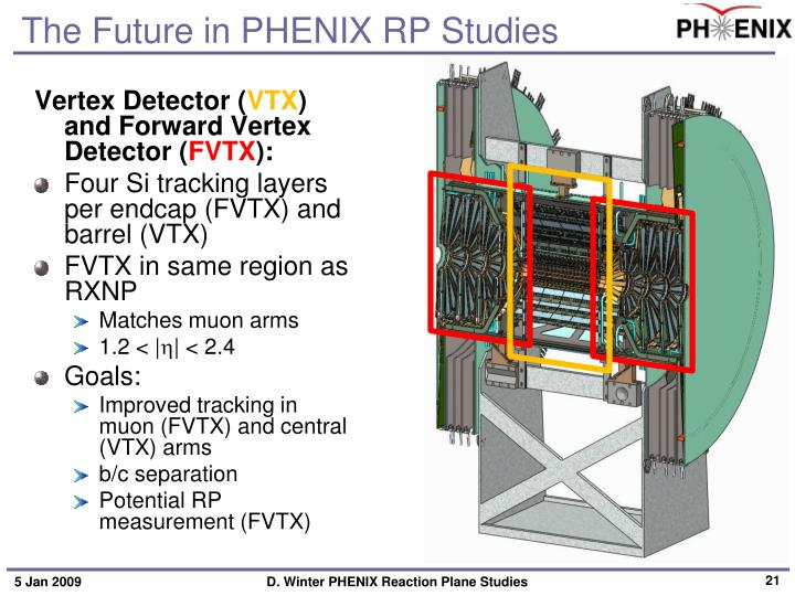 The Future in PHENIX RP Studies
