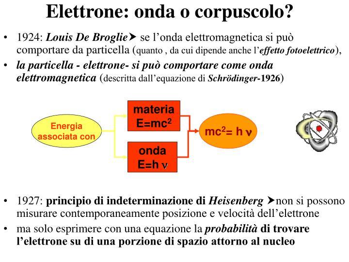 Elettrone: onda o corpuscolo?