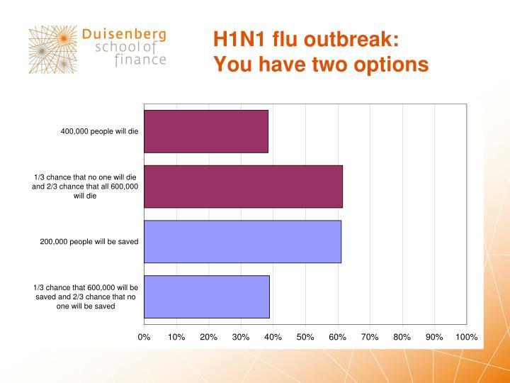 H1N1 flu outbreak: