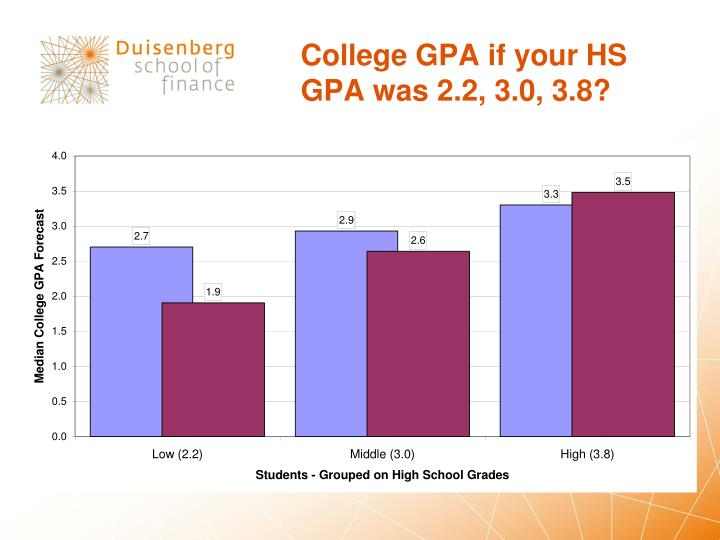 College GPA if your HS