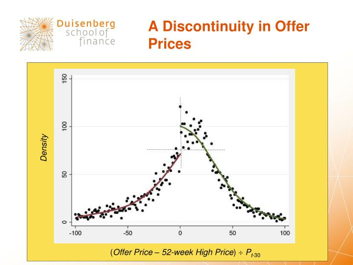 A Discontinuity in Offer