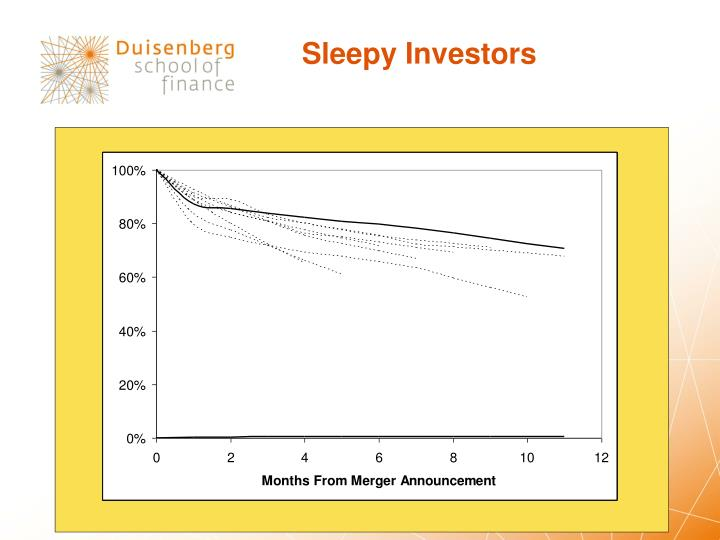 Sleepy Investors