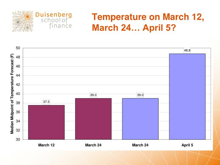 Temperature on March 12,