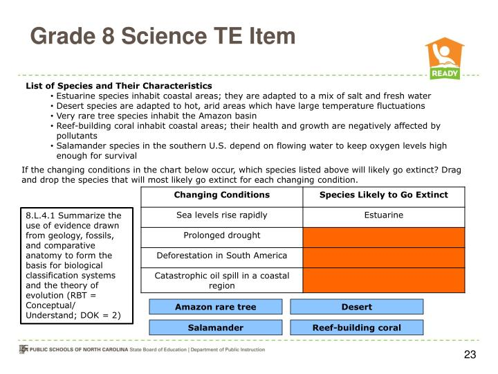 Grade 8 Science TE Item
