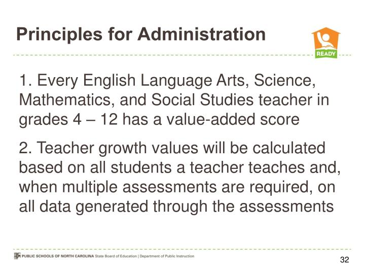 Principles for Administration