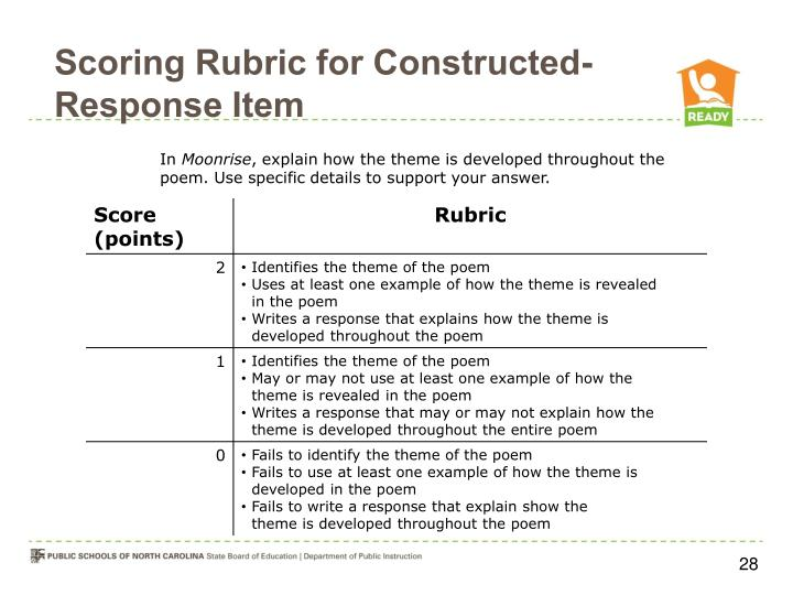 Scoring Rubric for Constructed- Response Item