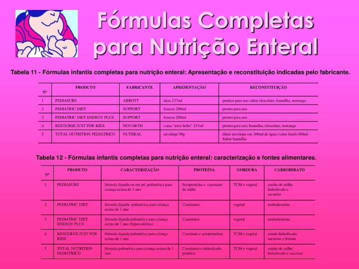 Fórmulas Completas para Nutrição Enteral