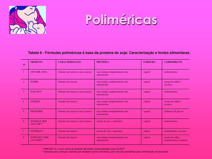 Poliméricas