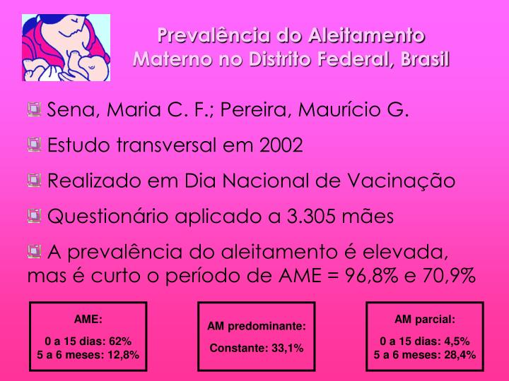 Prevalência do Aleitamento Materno no Distrito Federal, Brasil