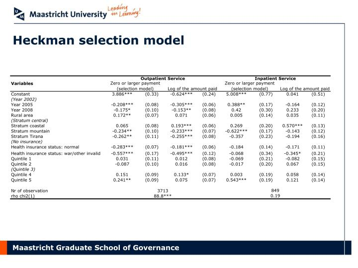 Heckman selection model