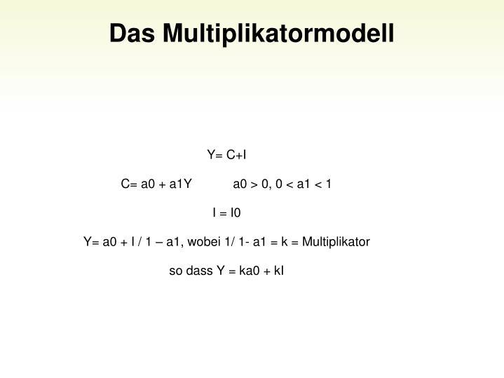 Das Multiplikatormodell
