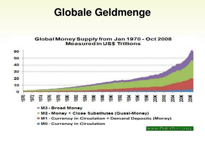 Globale Geldmenge