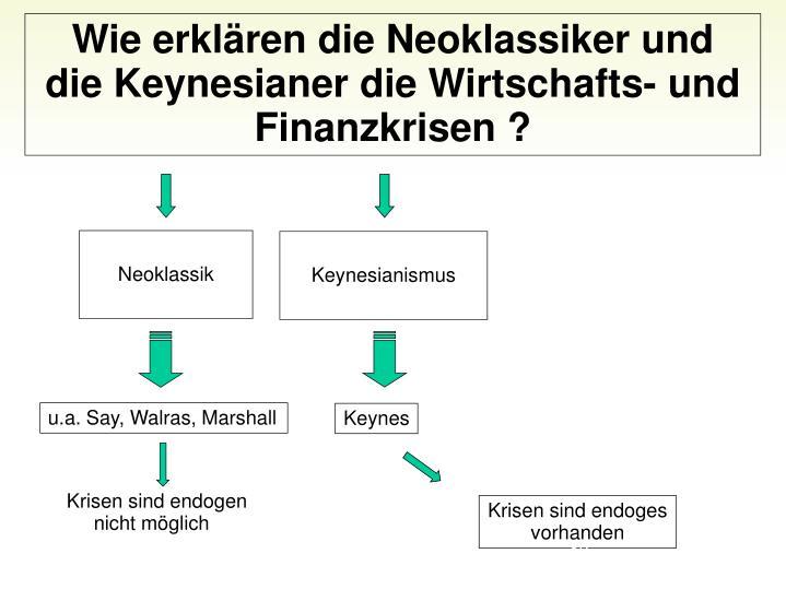 Wie erklren die Neoklassiker und  die Keynesianer die Wirtschafts- und Finanzkrisen ?
