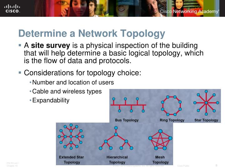 Determine a Network Topology
