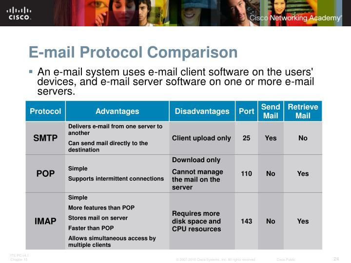 E-mail Protocol Comparison