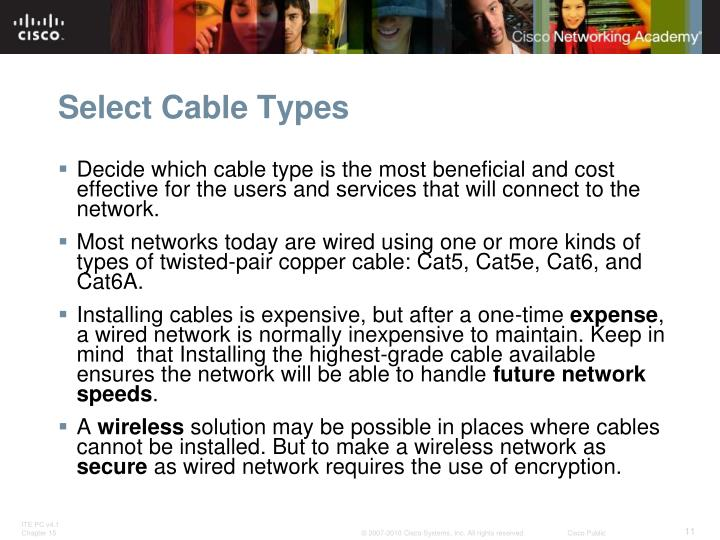 Select Cable Types