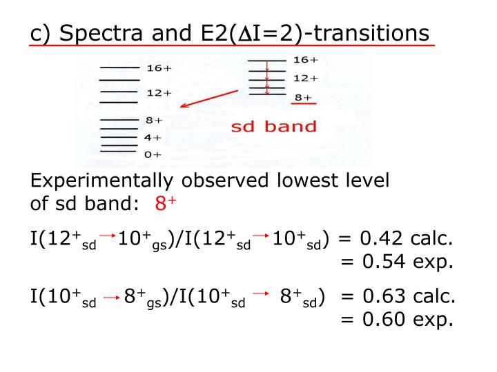 c) Spectra and E2(