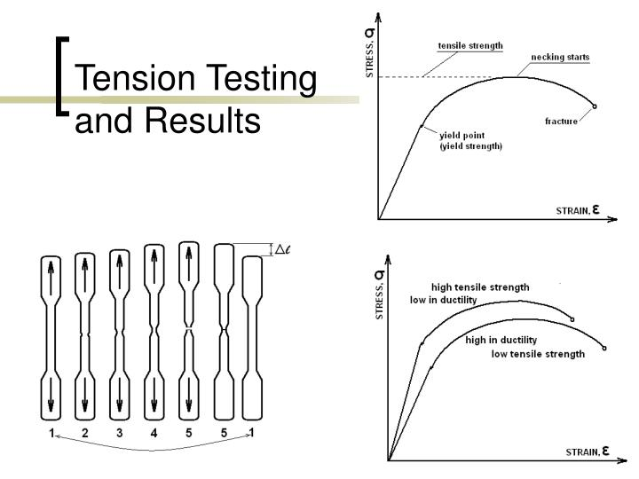 Tension Testing