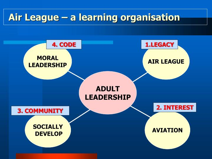 Air League – a learning organisation