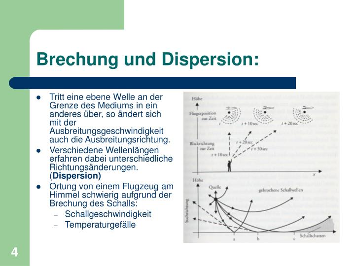 Brechung und Dispersion: